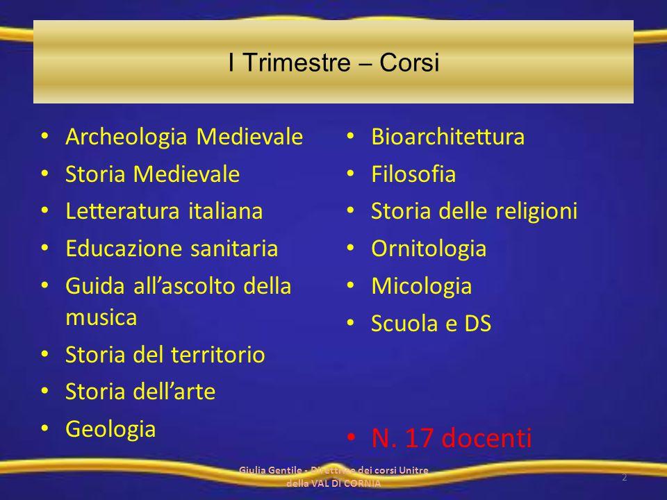 Archeologia Medievale Storia Medievale Letteratura italiana Educazione sanitaria Guida all'ascolto della musica Storia del territorio Storia dell'arte