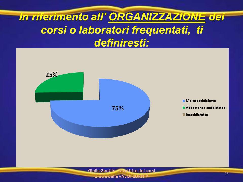 In riferimento all' ORGANIZZAZIONE dei corsi o laboratori frequentati, ti definiresti: 23 Giulia Gentile - Direttrice dei corsi Unitre della VAL DI CO