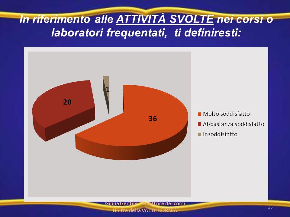 In riferimento alle ATTIVITÀ SVOLTE nei corsi o laboratori frequentati, ti definiresti: 25 Giulia Gentile - Direttrice dei corsi Unitre della VAL DI C