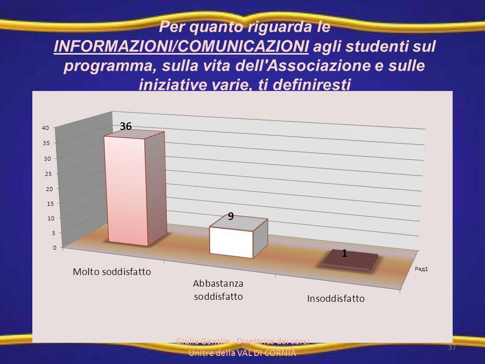Per quanto riguarda le INFORMAZIONI/COMUNICAZIONI agli studenti sul programma, sulla vita dell'Associazione e sulle iniziative varie, ti definiresti 3