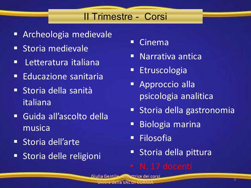  Archeologia medievale  Storia medievale  Letteratura italiana  Educazione sanitaria  Storia della sanità italiana  Guida all'ascolto della musi