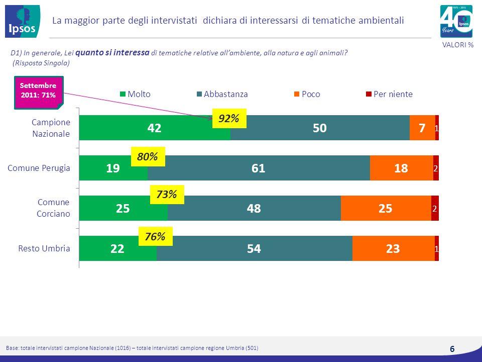 KEYPOINTS 37 VALORI % L'AMBIENTE E LA CONOSCENZA DELLE SPECIE ALLOCTONE L'ambiente è una tematica che interessa una buona maggioranza degli intervistati (92%), che si informa principalmente tramite tv (78%) e web (69%).