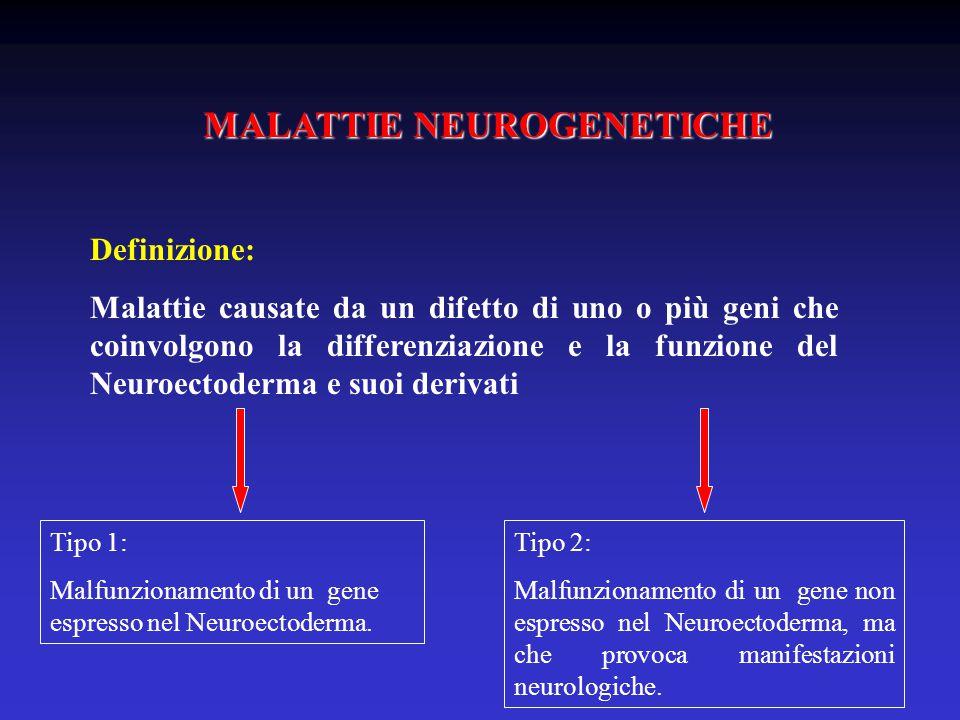 MALATTIE NEUROGENETICHE Definizione: Malattie causate da un difetto di uno o più geni che coinvolgono la differenziazione e la funzione del Neuroectoderma e suoi derivati Tipo 1: Malfunzionamento di un gene espresso nel Neuroectoderma.
