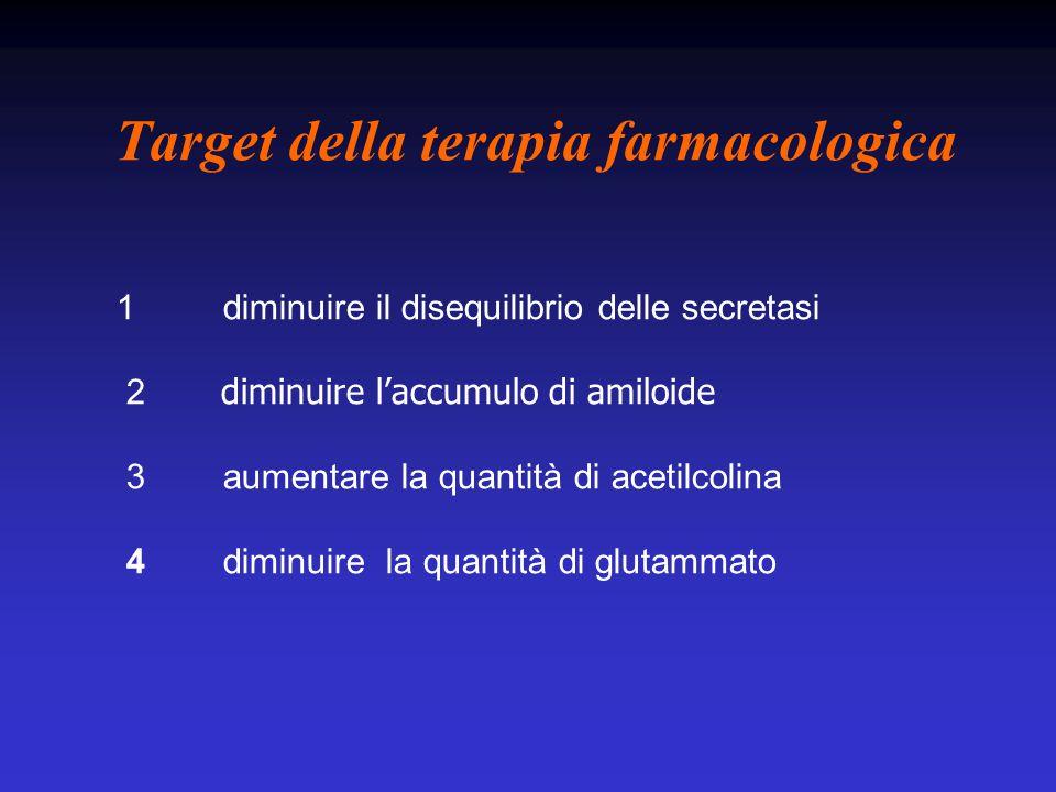 Target della terapia farmacologica 1 diminuire il disequilibrio delle secretasi 2 diminuire l'accumulo di amiloide 3 aumentare la quantità di acetilcolina 4 diminuire la quantità di glutammato