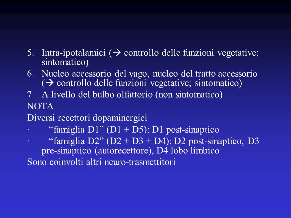 5.Intra-ipotalamici (  controllo delle funzioni vegetative; sintomatico) 6.Nucleo accessorio del vago, nucleo del tratto accessorio (  controllo delle funzioni vegetative; sintomatico) 7.A livello del bulbo olfattorio (non sintomatico) NOTA Diversi recettori dopaminergici · famiglia D1 (D1 + D5): D1 post-sinaptico · famiglia D2 (D2 + D3 + D4): D2 post-sinaptico, D3 pre-sinaptico (autorecettore), D4 lobo limbico Sono coinvolti altri neuro-trasmettitori