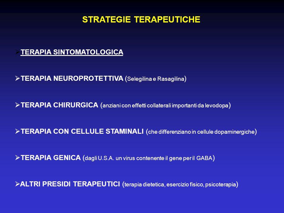 STRATEGIE TERAPEUTICHE  TERAPIA SINTOMATOLOGICA  TERAPIA NEUROPROTETTIVA ( Selegilina e Rasagilina )  TERAPIA CHIRURGICA ( anziani con effetti collaterali importanti da levodopa )  TERAPIA CON CELLULE STAMINALI ( che differenziano in cellule dopaminergiche )  TERAPIA GENICA ( dagli U.S.A.