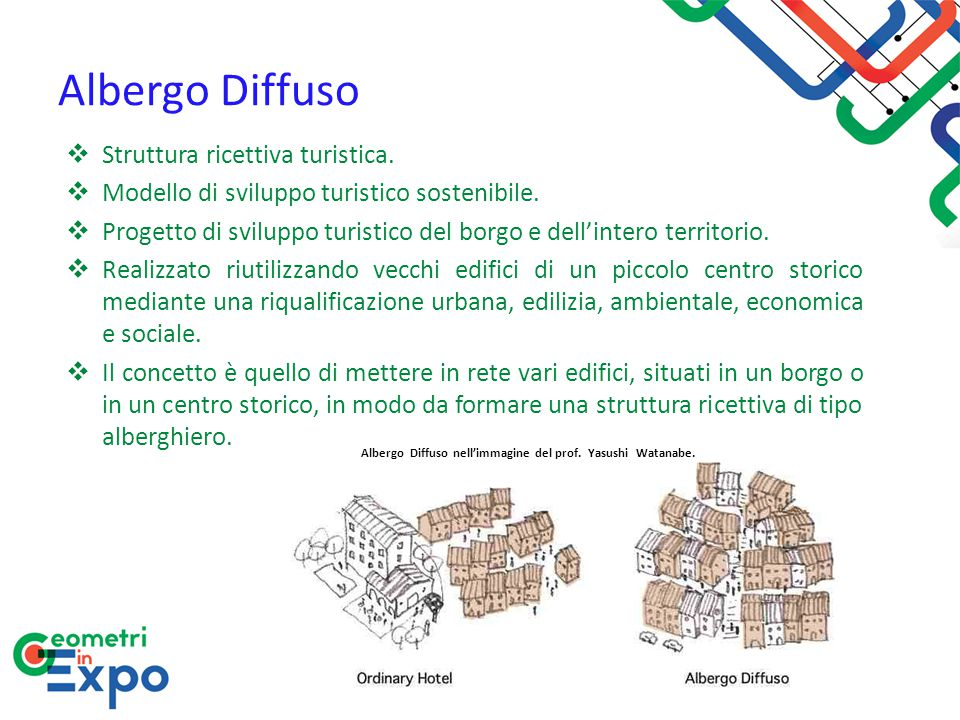 Albergo Diffuso  Struttura ricettiva turistica.  Modello di sviluppo turistico sostenibile.  Progetto di sviluppo turistico del borgo e dell'intero