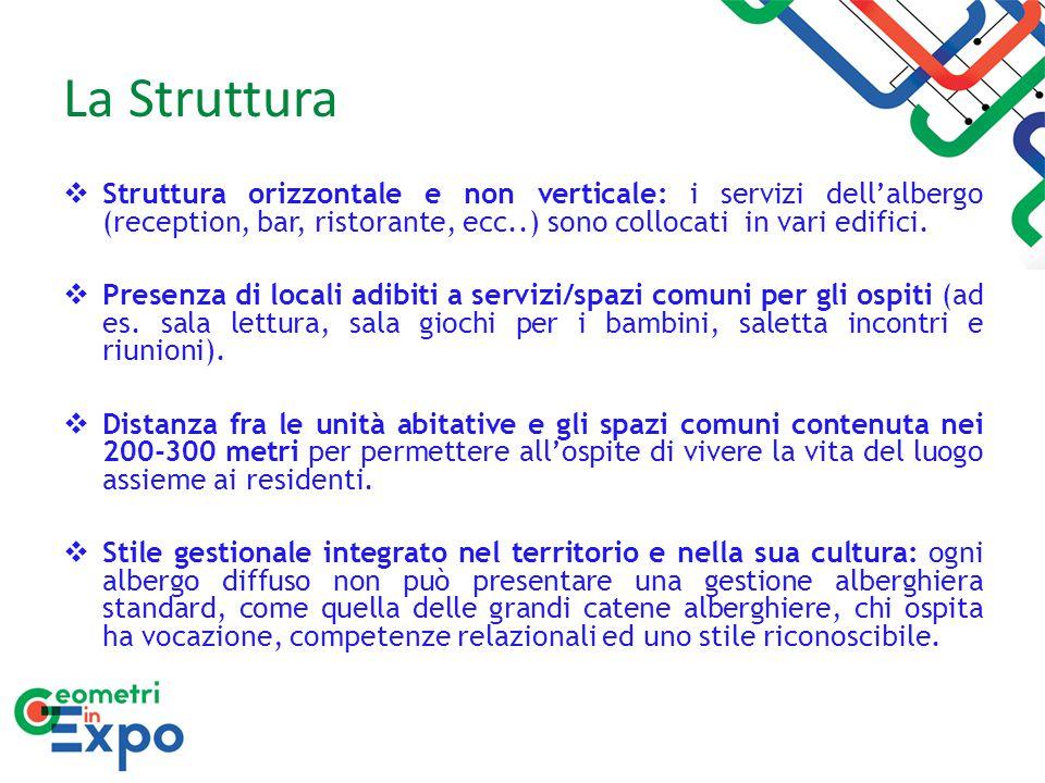 La Struttura  Struttura orizzontale e non verticale: i servizi dell'albergo (reception, bar, ristorante, ecc..) sono collocati in vari edifici.  Pre