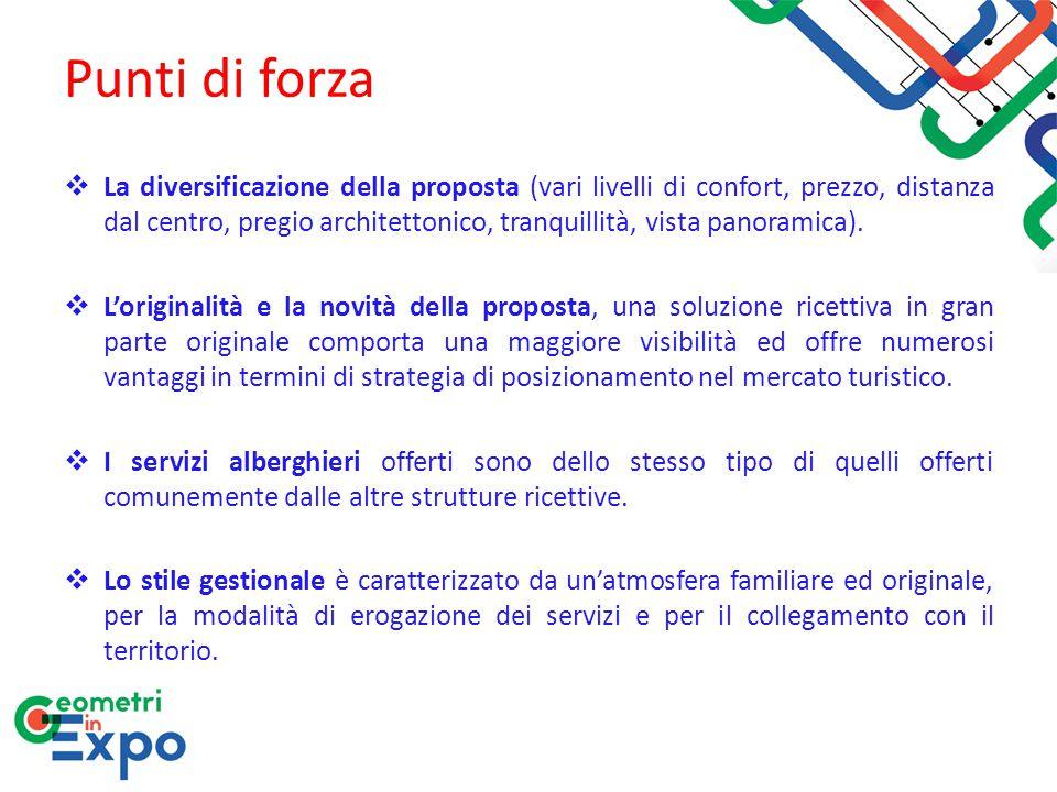 Punti di forza  La diversificazione della proposta (vari livelli di confort, prezzo, distanza dal centro, pregio architettonico, tranquillità, vista