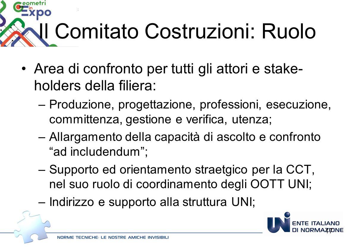 Il Comitato Costruzioni: Ruolo Area di confronto per tutti gli attori e stake- holders della filiera: –Produzione, progettazione, professioni, esecuzi