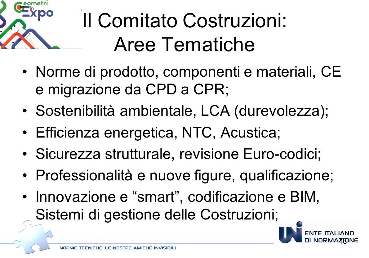 Il Comitato Costruzioni: Aree Tematiche Norme di prodotto, componenti e materiali, CE e migrazione da CPD a CPR; Sostenibilità ambientale, LCA (durevo