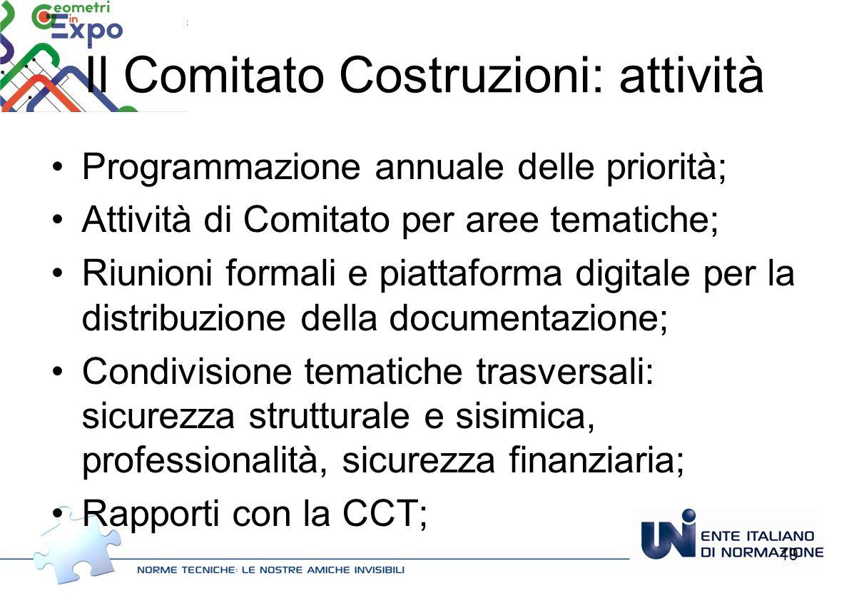 Il Comitato Costruzioni: attività Programmazione annuale delle priorità; Attività di Comitato per aree tematiche; Riunioni formali e piattaforma digit