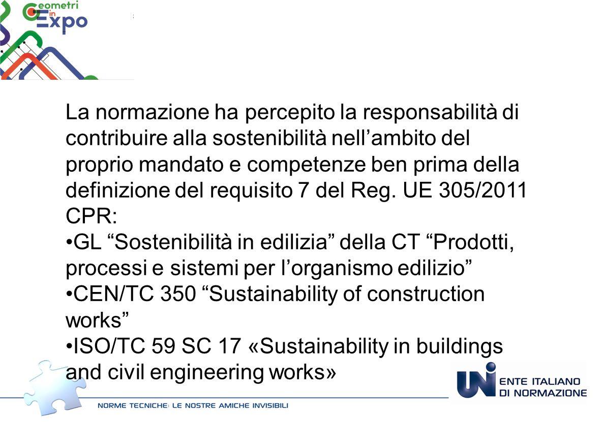La normazione ha percepito la responsabilità di contribuire alla sostenibilità nell'ambito del proprio mandato e competenze ben prima della definizione del requisito 7 del Reg.