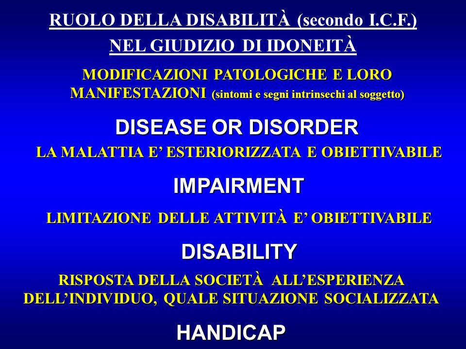 RUOLO DELLA DISABILITÀ (secondo I.C.F.) NEL GIUDIZIO DI IDONEITÀ MODIFICAZIONI PATOLOGICHE E LORO MANIFESTAZIONI (sintomi e segni intrinsechi al sogge