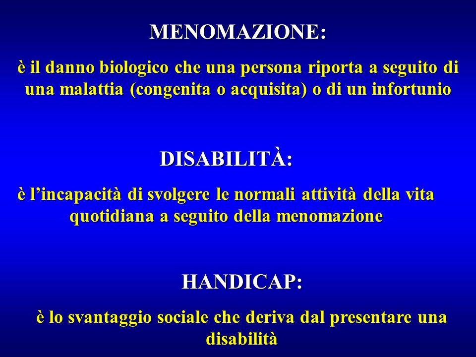 MENOMAZIONE: è il danno biologico che una persona riporta a seguito di una malattia (congenita o acquisita) o di un infortunio DISABILITÀ: è l'incapac