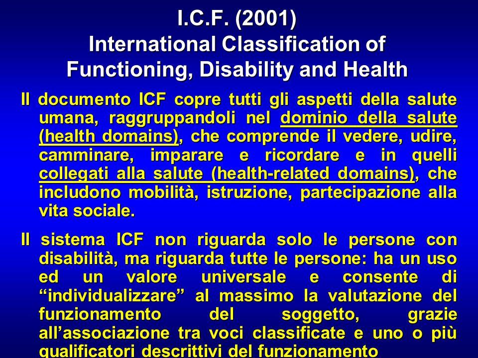 I.C.F. (2001) International Classification of Functioning, Disability and Health Il documento ICF copre tutti gli aspetti della salute umana, raggrupp