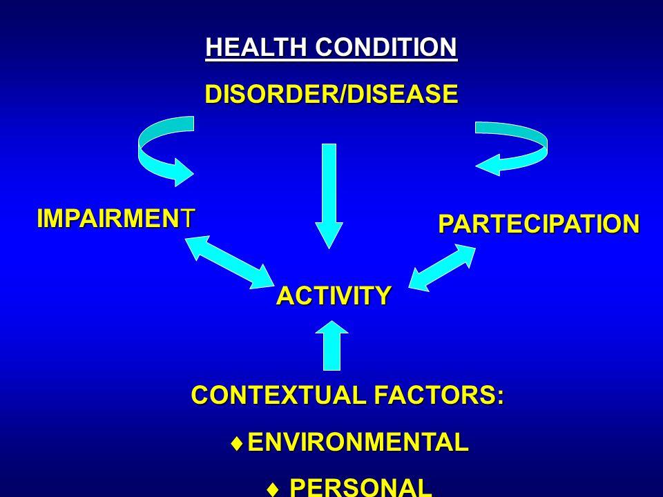 HEALTH CONDITION DISORDER/DISEASE IMPAIRMENT ACTIVITY PARTECIPATION CONTEXTUAL FACTORS:  ENVIRONMENTAL  PERSONAL