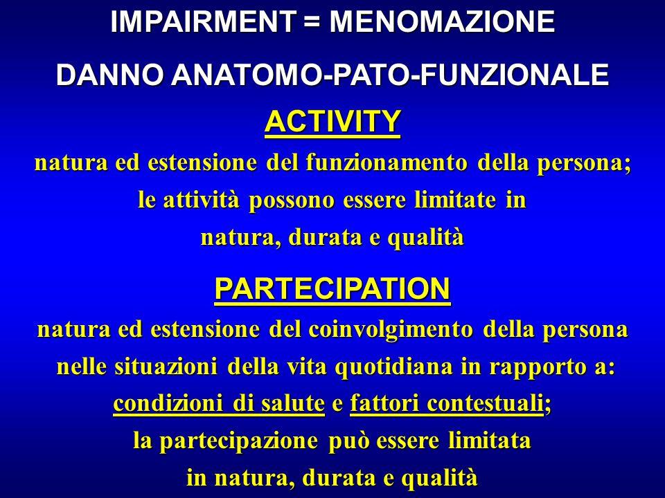 IMPAIRMENT = MENOMAZIONE DANNO ANATOMO-PATO-FUNZIONALE ACTIVITY natura ed estensione del funzionamento della persona; le attività possono essere limit