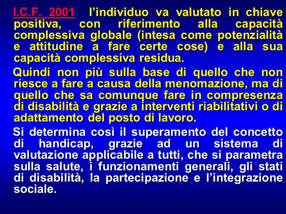I.C.F. 2001 l'individuo va valutato in chiave positiva, con riferimento alla capacità complessiva globale (intesa come potenzialità e attitudine a far