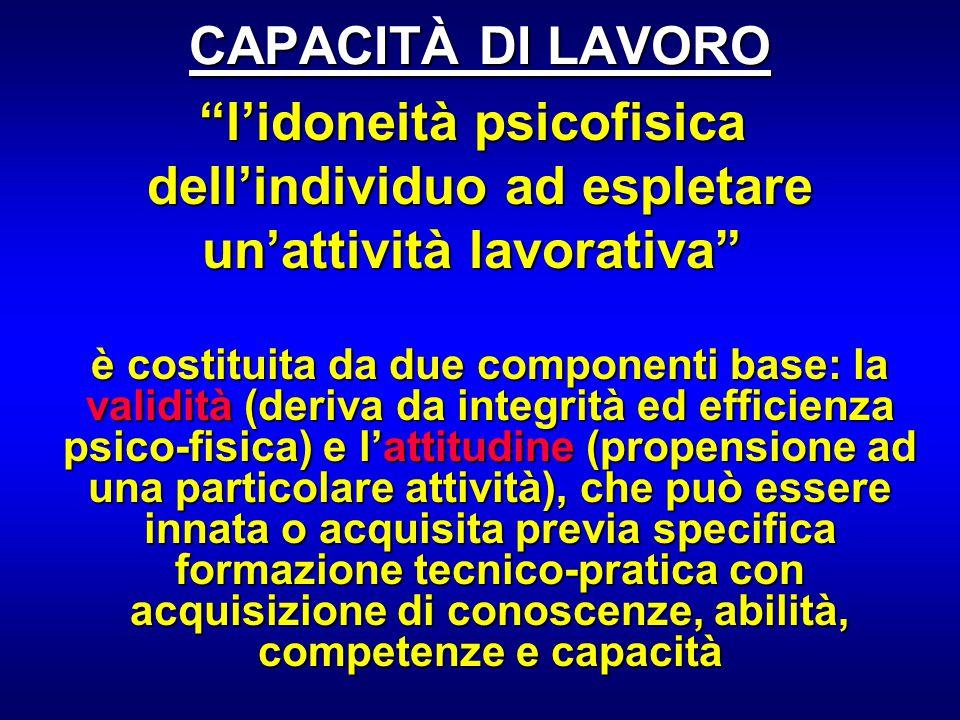 """CAPACITÀ DI LAVORO """"l'idoneità psicofisica dell'individuo ad espletare dell'individuo ad espletare un'attività lavorativa"""" è costituita da due compone"""