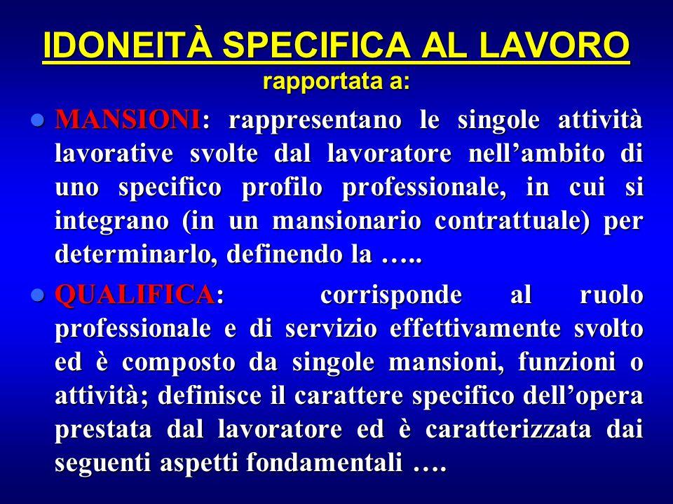 IDONEITÀ SPECIFICA AL LAVORO rapportata a: MANSIONI: rappresentano le singole attività lavorative svolte dal lavoratore nell'ambito di uno specifico p