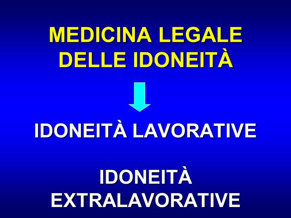 RUOLO DELLA DISABILITÀ (secondo I.C.F.) NEL GIUDIZIO DI IDONEITÀ MODIFICAZIONI PATOLOGICHE E LORO MANIFESTAZIONI (sintomi e segni intrinsechi al soggetto) DISEASE OR DISORDER LA MALATTIA E' ESTERIORIZZATA E OBIETTIVABILE IMPAIRMENT LIMITAZIONE DELLE ATTIVITÀ E' OBIETTIVABILE DISABILITY RISPOSTA DELLA SOCIETÀ ALL'ESPERIENZA DELL'INDIVIDUO, QUALE SITUAZIONE SOCIALIZZATA HANDICAP