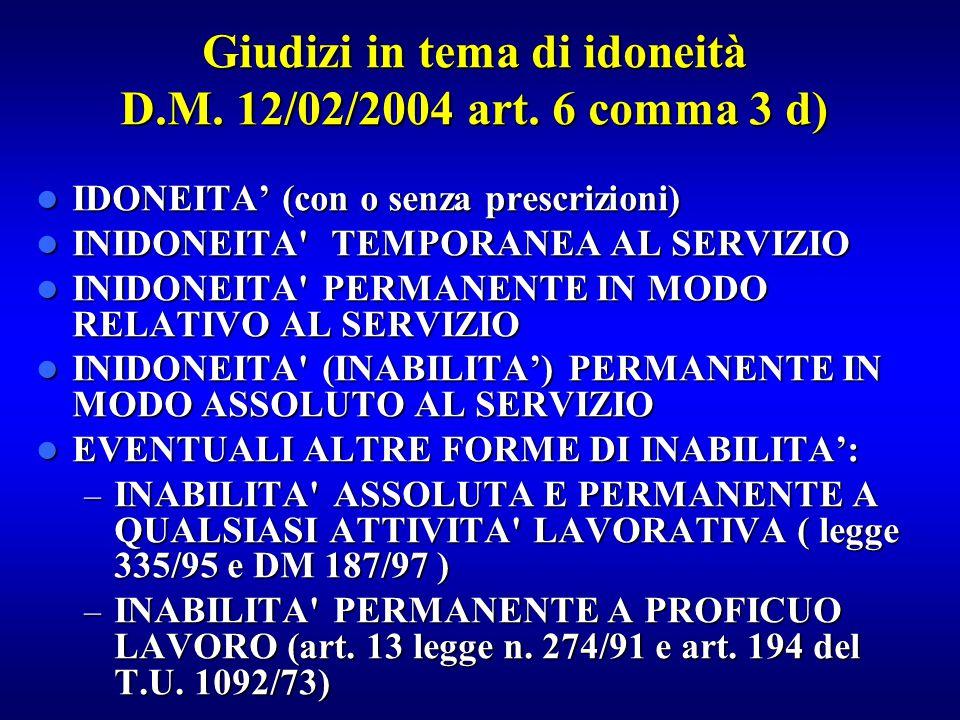 Giudizi in tema di idoneità D.M. 12/02/2004 art. 6 comma 3 d) IDONEITA' (con o senza prescrizioni) IDONEITA' (con o senza prescrizioni) INIDONEITA' TE