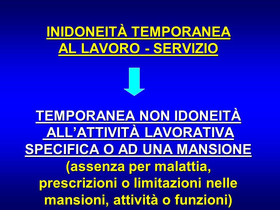 INIDONEITÀ TEMPORANEA AL LAVORO - SERVIZIO TEMPORANEA NON IDONEITÀ ALL'ATTIVITÀ LAVORATIVA ALL'ATTIVITÀ LAVORATIVA SPECIFICA O AD UNA MANSIONE (assenz