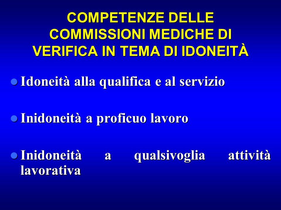 COMPETENZE DELLE COMMISSIONI MEDICHE DI VERIFICA IN TEMA DI IDONEITÀ Idoneità alla qualifica e al servizio Idoneità alla qualifica e al servizio Inido