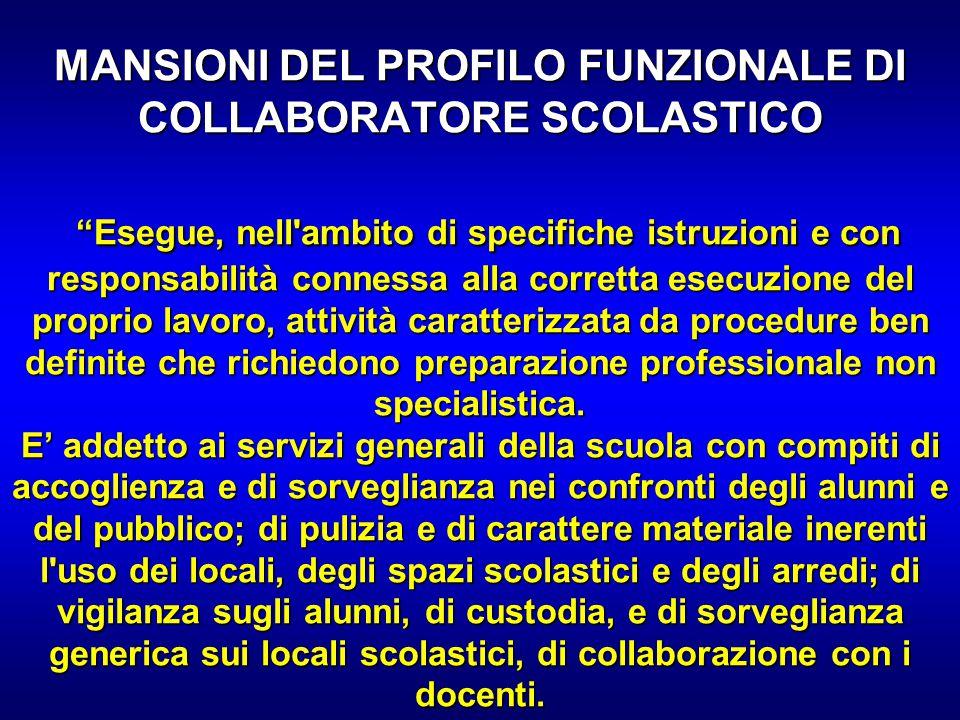 """MANSIONI DEL PROFILO FUNZIONALE DI COLLABORATORE SCOLASTICO """"Esegue, nell'ambito di specifiche istruzioni e con responsabilità connessa alla corretta"""