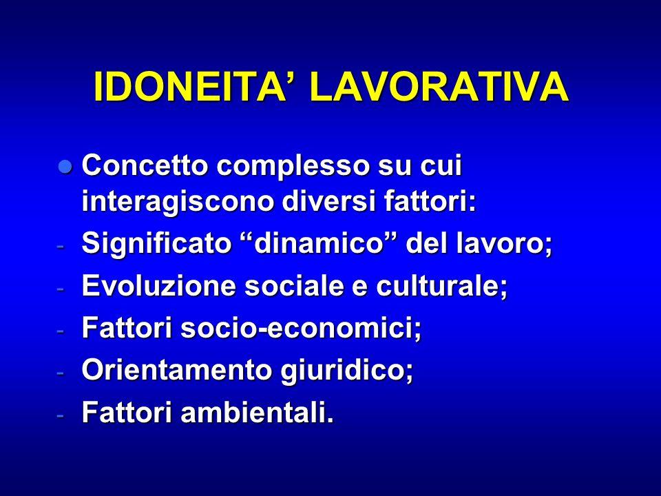 """IDONEITA' LAVORATIVA Concetto complesso su cui interagiscono diversi fattori: Concetto complesso su cui interagiscono diversi fattori: - Significato """""""