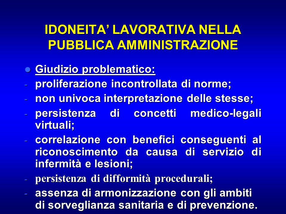 Giudizi in tema di idoneità D.M.12/02/2004 art.