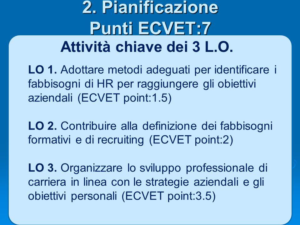 2. Pianificazione Punti ECVET:7 Attività chiave dei 3 L.O. LO 1. Adottare metodi adeguati per identificare i fabbisogni di HR per raggiungere gli obie