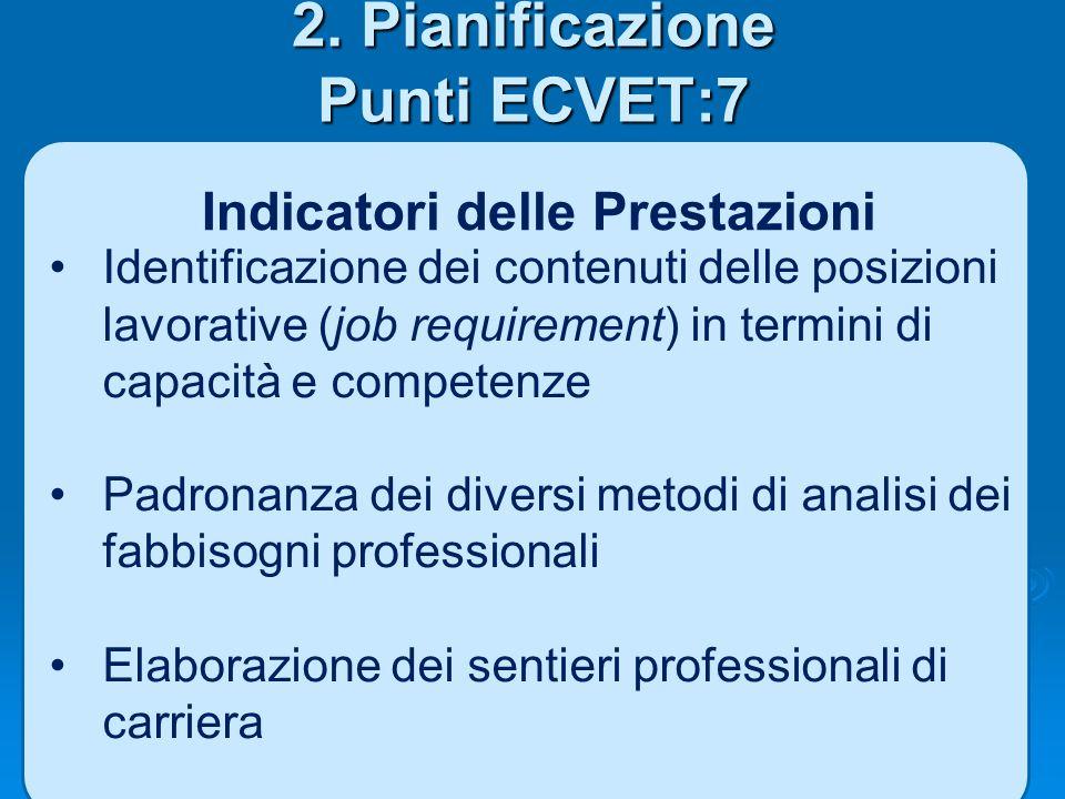 2. Pianificazione Punti ECVET:7 Indicatori delle Prestazioni Identificazione dei contenuti delle posizioni lavorative (job requirement) in termini di