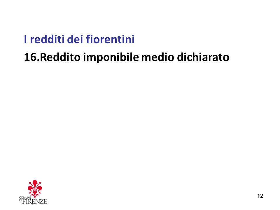 I redditi dei fiorentini 16.Reddito imponibile medio dichiarato 12