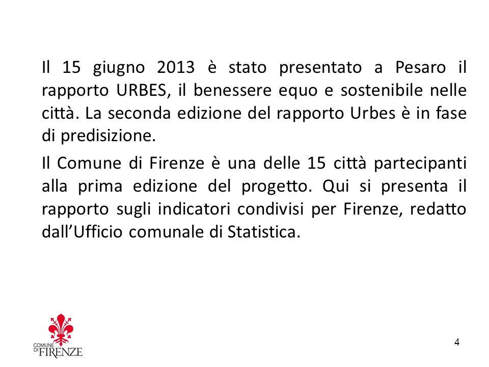 Il 15 giugno 2013 è stato presentato a Pesaro il rapporto URBES, il benessere equo e sostenibile nelle città.