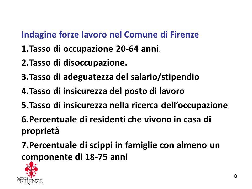 Indagine forze lavoro nel Comune di Firenze 1.Tasso di occupazione 20-64 anni.