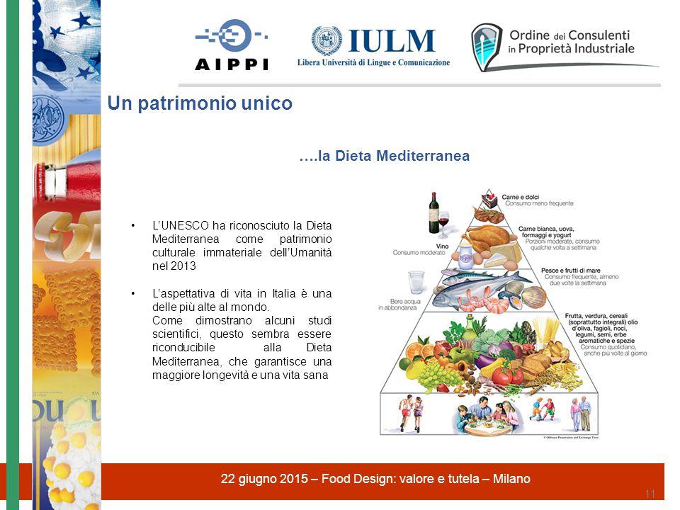 22 giugno 2015 – Food Design: valore e tutela – Milano 11 L'UNESCO ha riconosciuto la Dieta Mediterranea come patrimonio culturale immateriale dell'Um