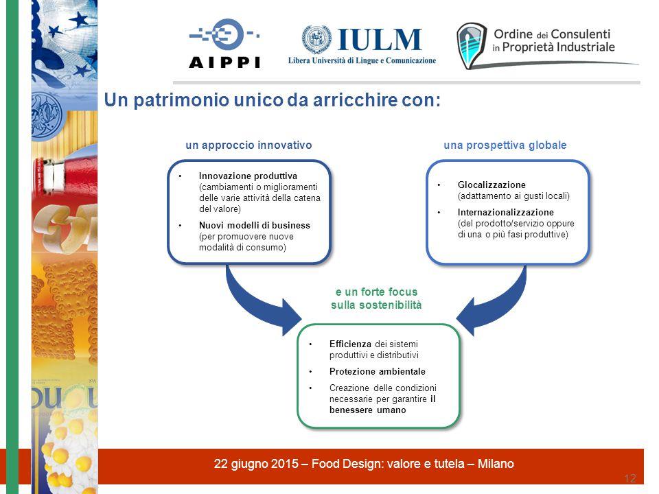 22 giugno 2015 – Food Design: valore e tutela – Milano 12 un approccio innovativouna prospettiva globale Innovazione produttiva (cambiamenti o miglior