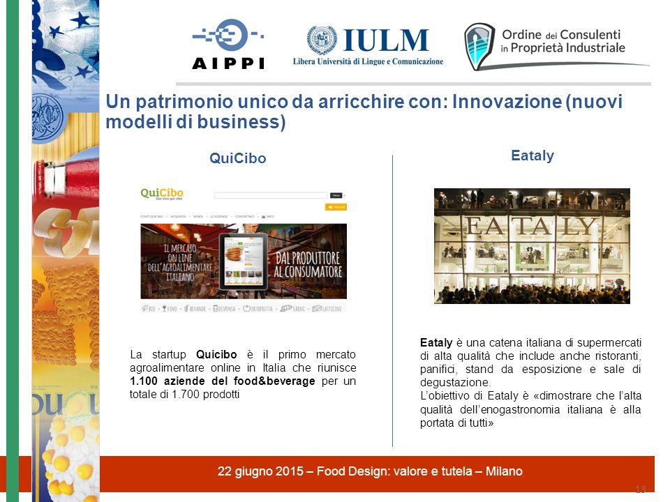 22 giugno 2015 – Food Design: valore e tutela – Milano 13 La startup Quicibo è il primo mercato agroalimentare online in Italia che riunisce 1.100 azi