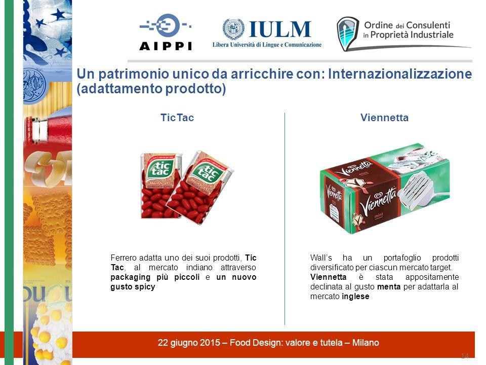 22 giugno 2015 – Food Design: valore e tutela – Milano 14 Ferrero adatta uno dei suoi prodotti, Tic Tac, al mercato indiano attraverso packaging più p