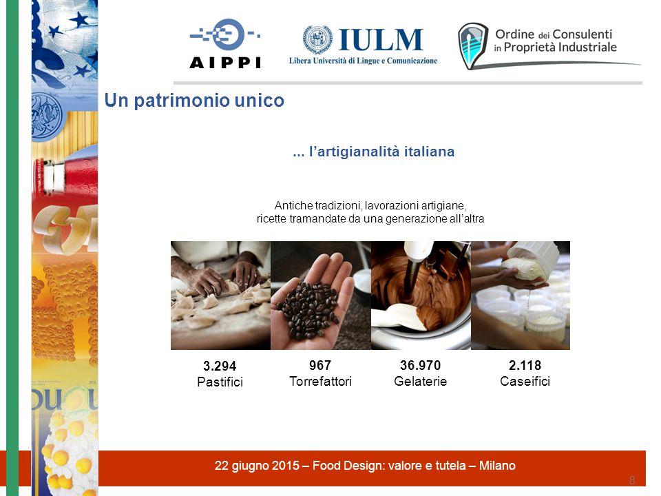 22 giugno 2015 – Food Design: valore e tutela – Milano 8 967 Torrefattori 36.970 Gelaterie 2.118 Caseifici 3.294 Pastifici Antiche tradizioni, lavoraz