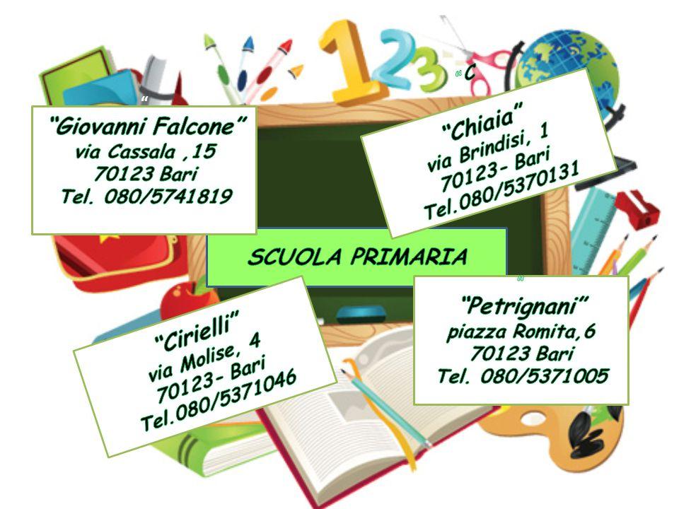 Plessi Falcone-Borsellino, Cirielli Orario normale n° 30 ore settimanali dal lunedì al venerdì dalle 8:00 alle 14:00