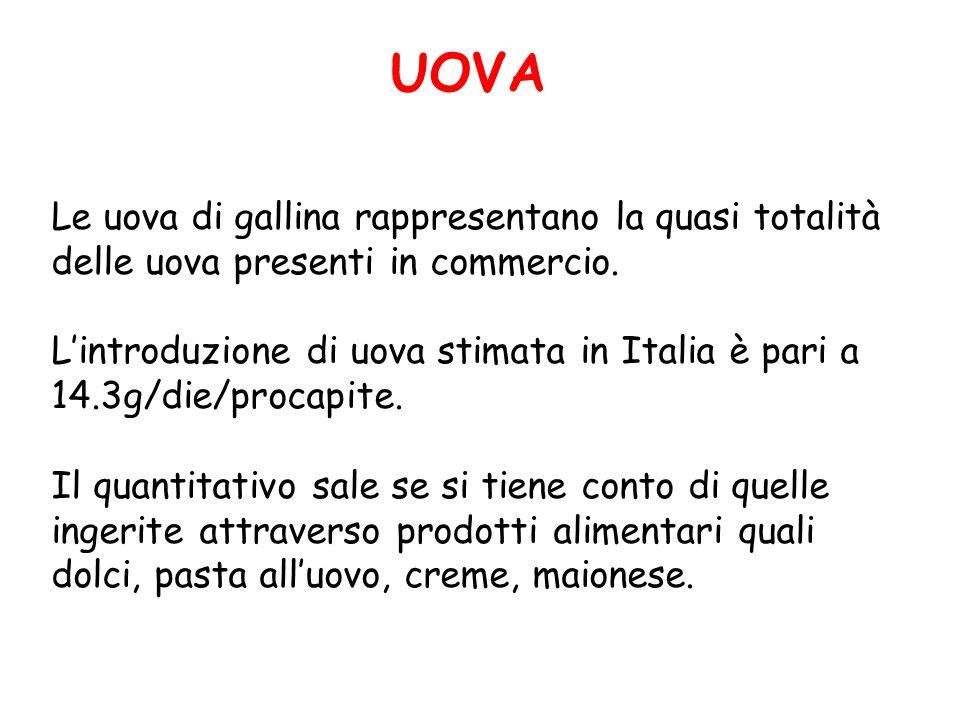 UOVA Le uova di gallina rappresentano la quasi totalità delle uova presenti in commercio. L'introduzione di uova stimata in Italia è pari a 14.3g/die/