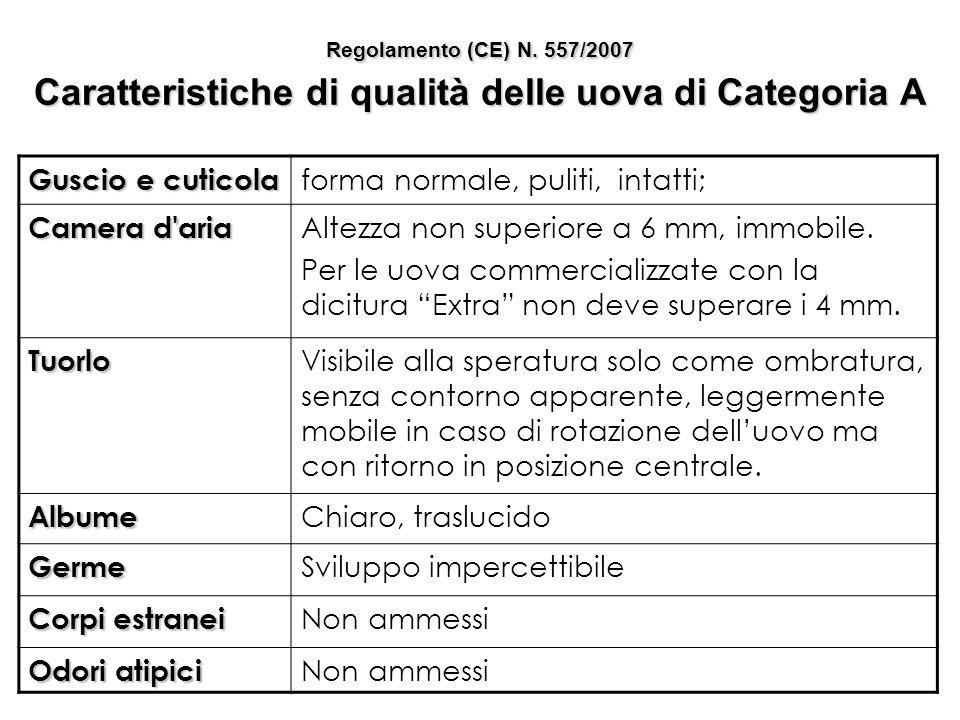 Regolamento (CE) N. 557/2007 Caratteristiche di qualità delle uova di Categoria A Guscio e cuticola forma normale, puliti, intatti; Camera d'aria Alte