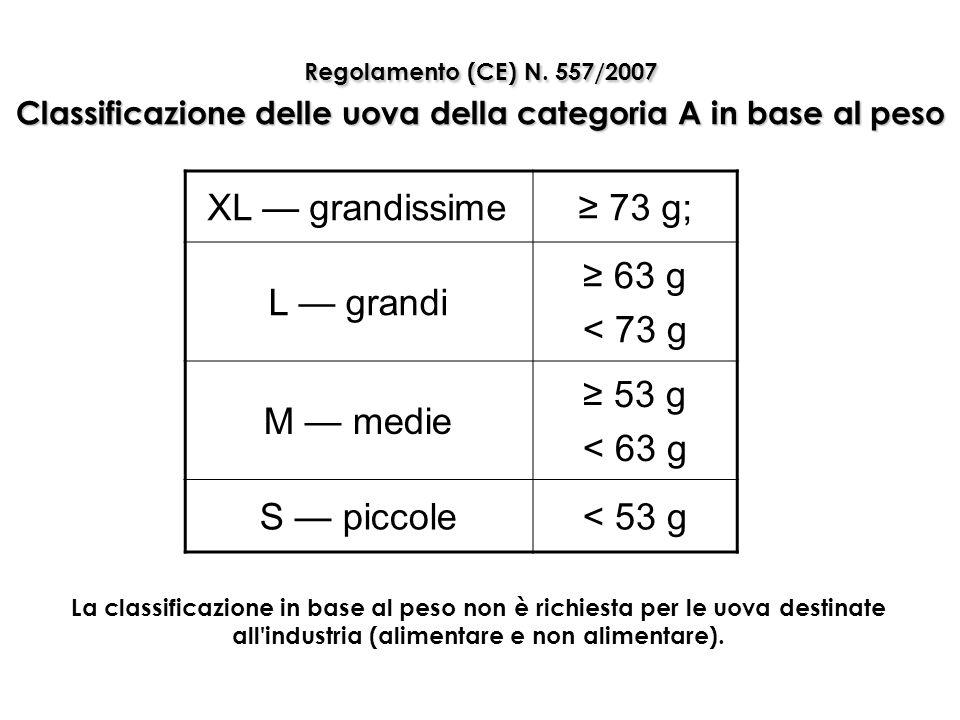 XL — grandissime≥ 73 g; L — grandi ≥ 63 g < 73 g M — medie ≥ 53 g < 63 g S — piccole< 53 g Regolamento (CE) N. 557/2007 Classificazione delle uova del