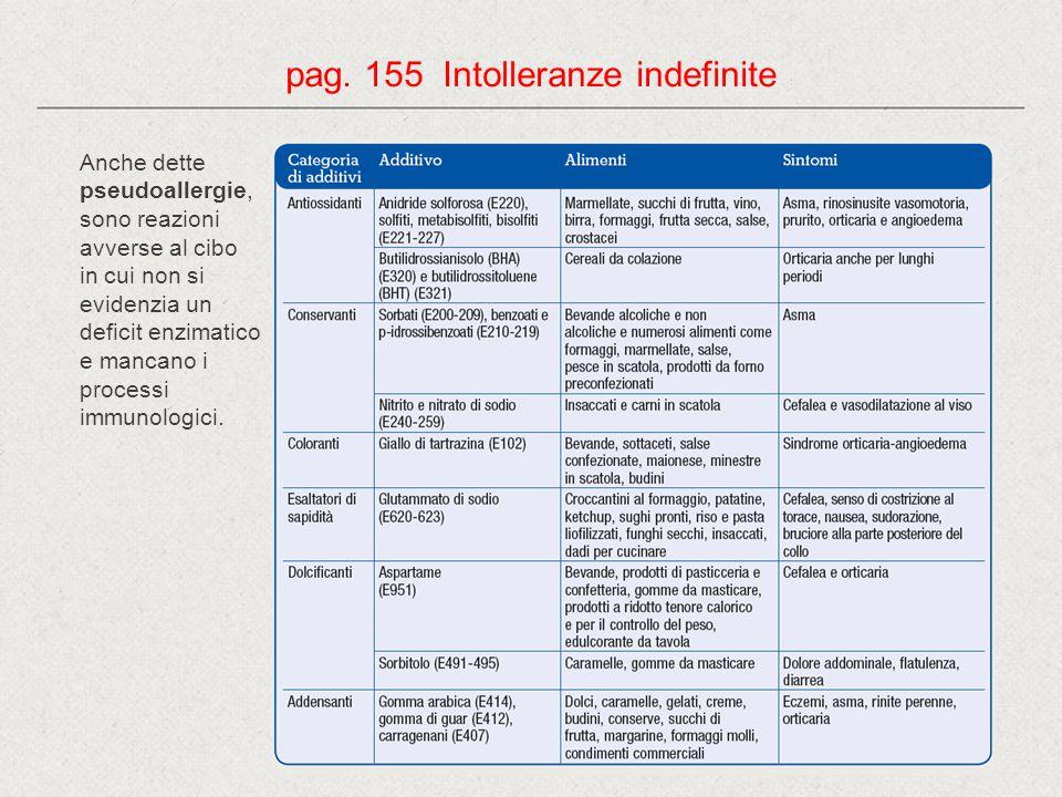 pag. 155 Intolleranze indefinite Anche dette pseudoallergie, sono reazioni avverse al cibo in cui non si evidenzia un deficit enzimatico e mancano i p