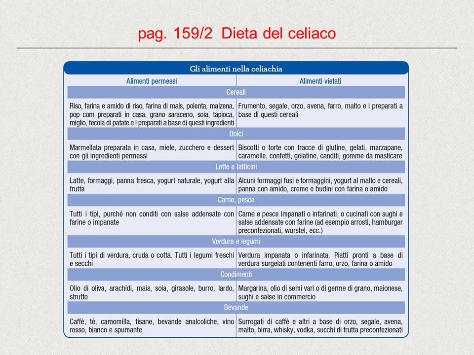 pag. 159/2 Dieta del celiaco
