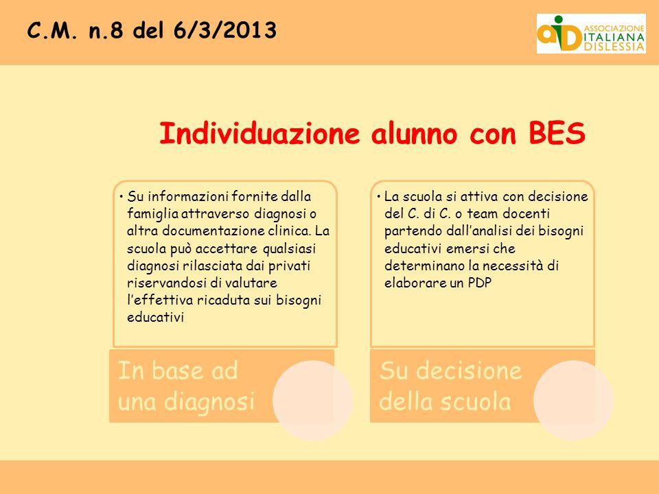 C.M. n.8 del 6/3/2013 Individuazione alunno con BES Su informazioni fornite dalla famiglia attraverso diagnosi o altra documentazione clinica. La scuo