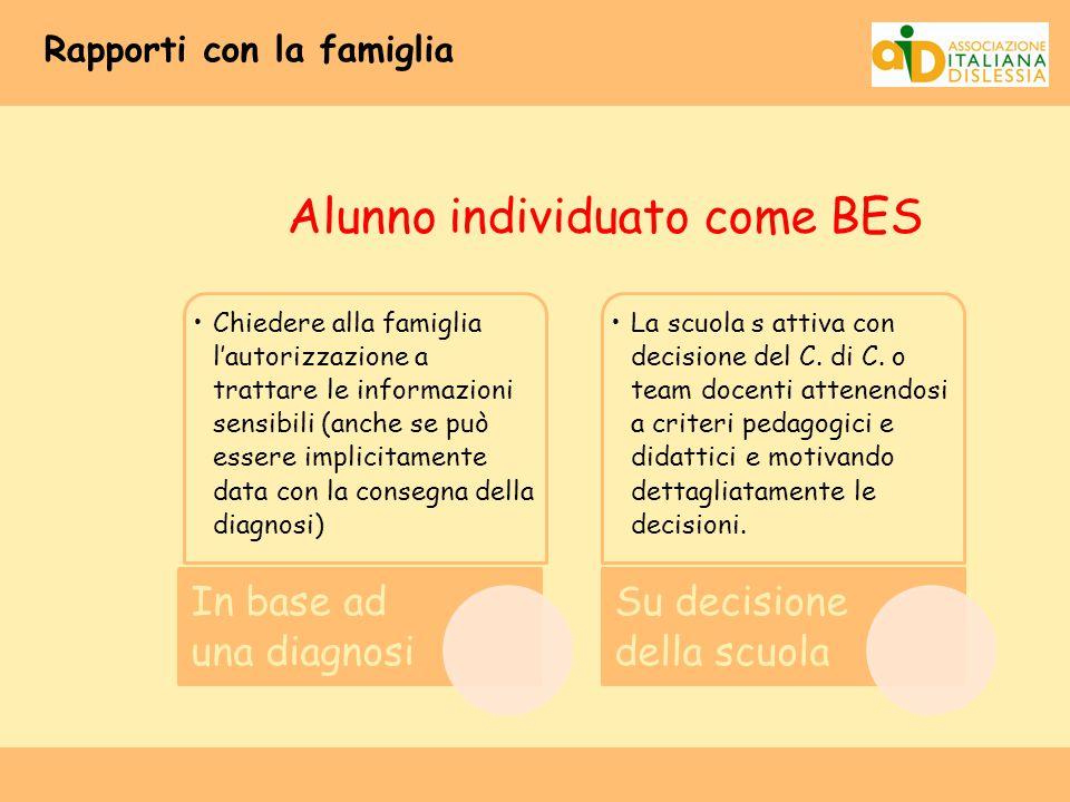 Rapporti con la famiglia Alunno individuato come BES Chiedere alla famiglia l'autorizzazione a trattare le informazioni sensibili (anche se può essere